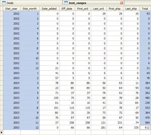 Screenshot - Date Range Output