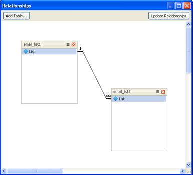 Screenshot - Relationship Manager